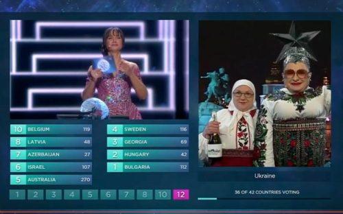 Eurovison_Ukraine_voting-large_trans++eo_i_u9APj8RuoebjoAHt0k9u7HhRJvuo-ZLenGRumA